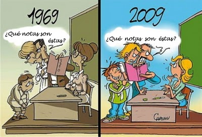 acoso a los profesores